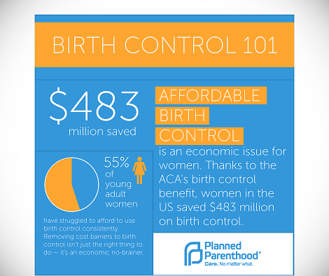 6-23-14-Birth-Control-Stats-470x394.png
