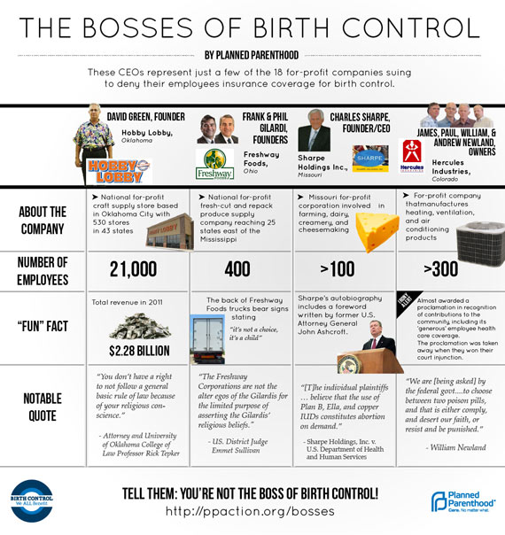 Bosses of Birth Control