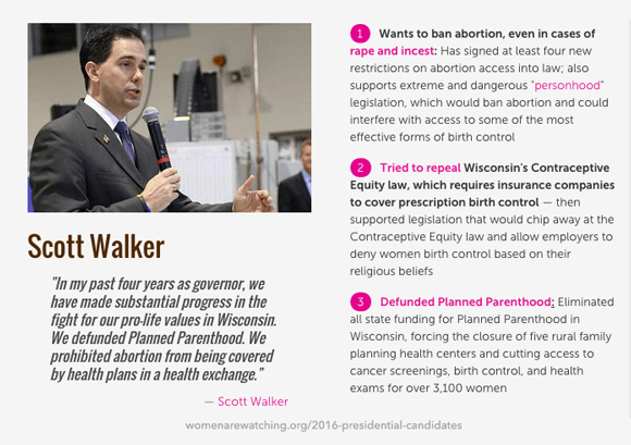 Scott Walker Women's Health Scorecard