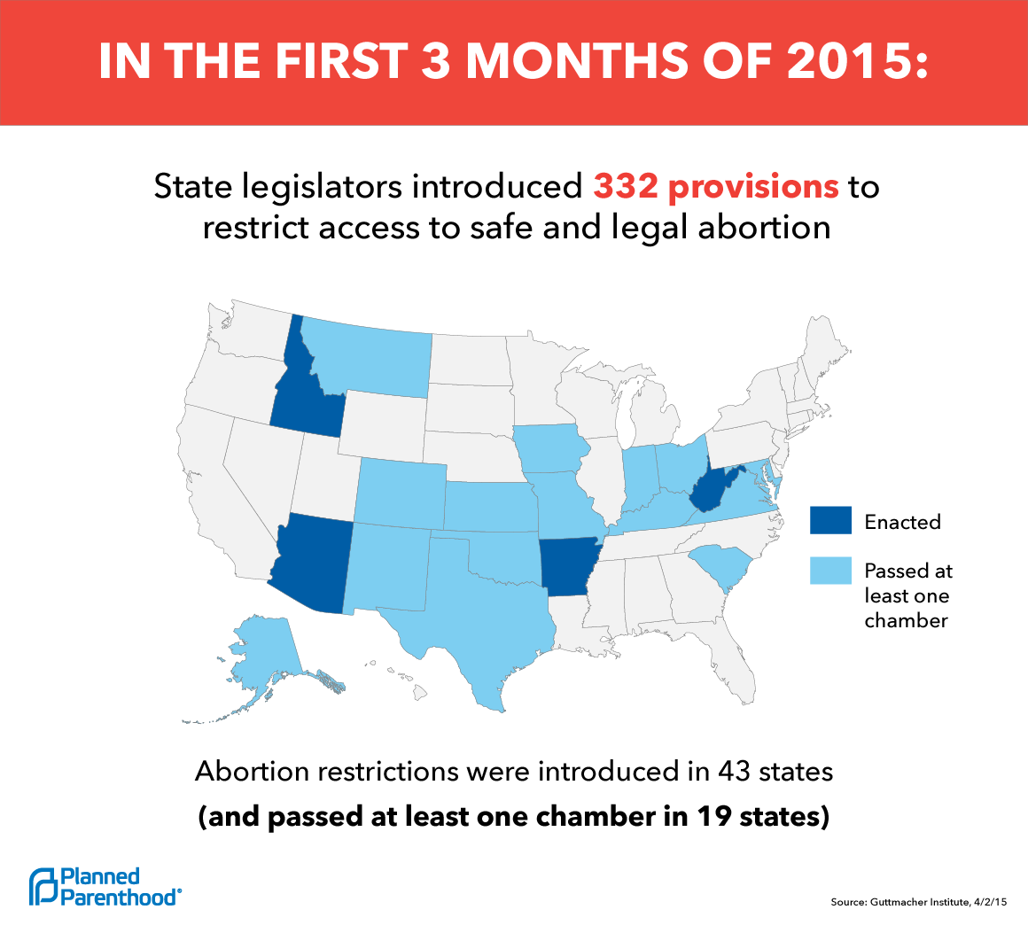 the states should stop restricting access to abortion clinics Abortion has been a major political issue in the united states for decades while several supreme court decisions have ensured that abortion is a legal right, pro-life activists and legislators have continued passing laws restricting abortion rights and working to end access to legal abortion in the usa.