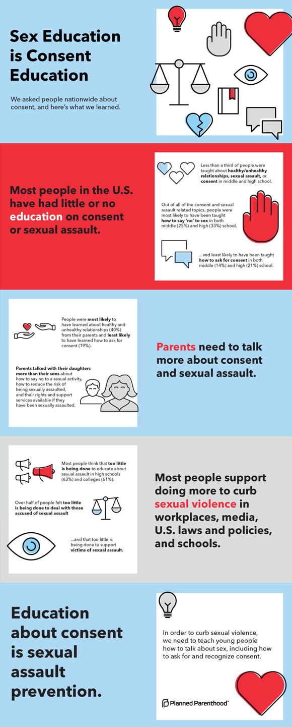 sex-consent-infographic-planned-parenthood-small.png