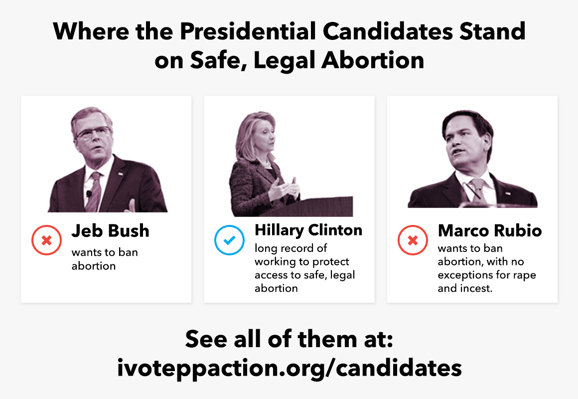 Where the Candidates Stand on Abortion