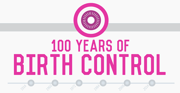 100 years of birth control, 7-21-14. Blog feature image.