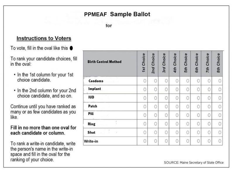 Ranked Choice Voting What It Means Amp How It Works Planned