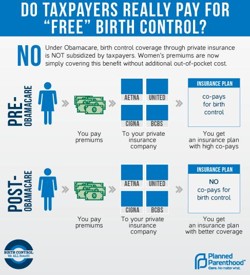 what does planned parenthood do for free